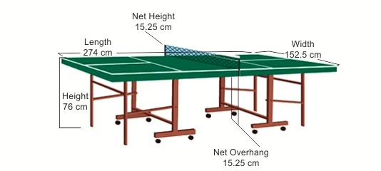 What Are The Dimensions Of A Ping Pong Table John Sport Map