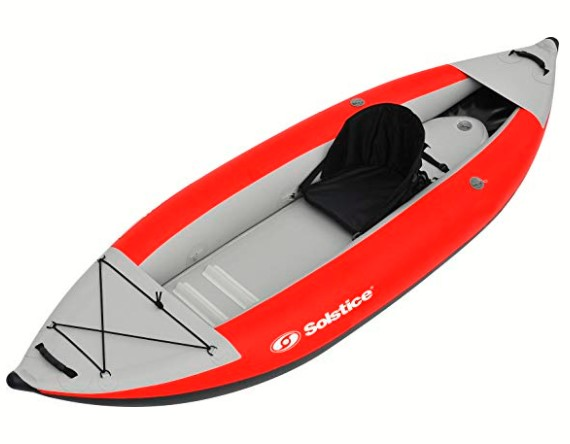 Whitewater Inflatable Kayaks Review - John sport map